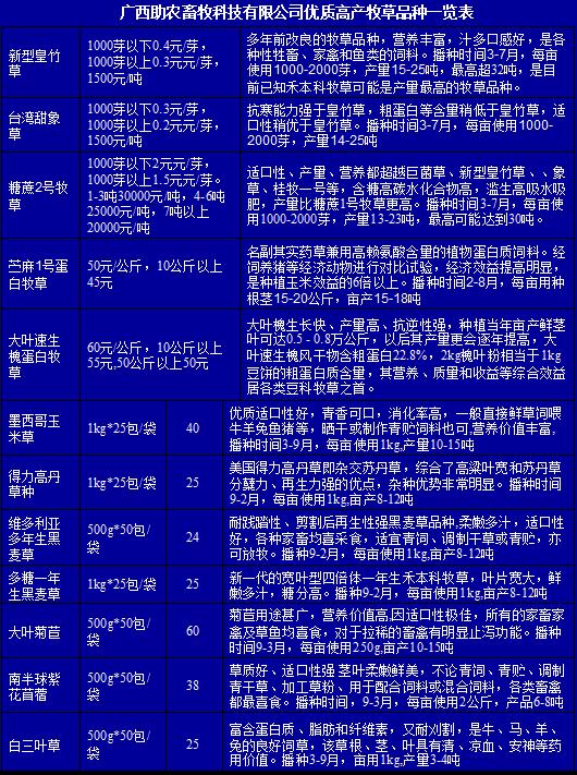 广西助农牧草报价一览表.png