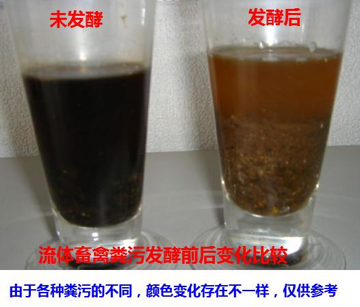 畜禽流�w�S污快速�l酵�┨�理污水�液�B有�C肥�l酵前后�Ρ�D.png